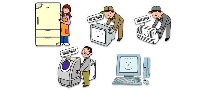 家電リサイクル対象家電製品